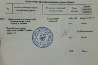 Балицкая Елена Викторовна - повышение квалификации