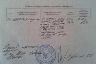 Цередиани Акаки Давыдович - врач узд - гинеколог - 11