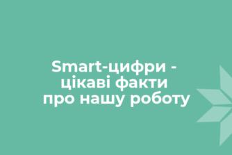 Smart-цифри - цікаві факти про нашу роботу